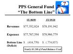 pps general fund the bottom line