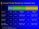 overall 30 day results by treatment arm