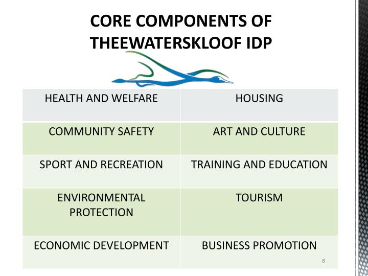 CORE COMPONENTS OF THEEWATERSKLOOF IDP