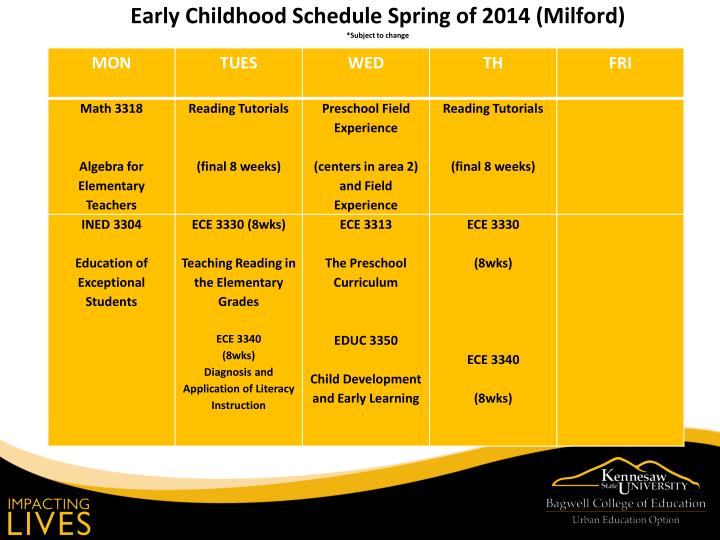 Early Childhood Schedule Spring of 2014 (Milford)