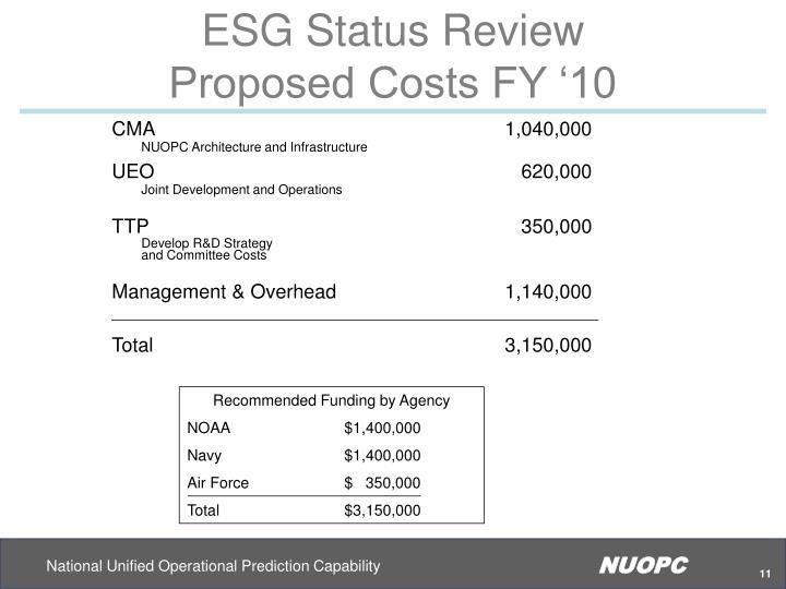 ESG Status Review
