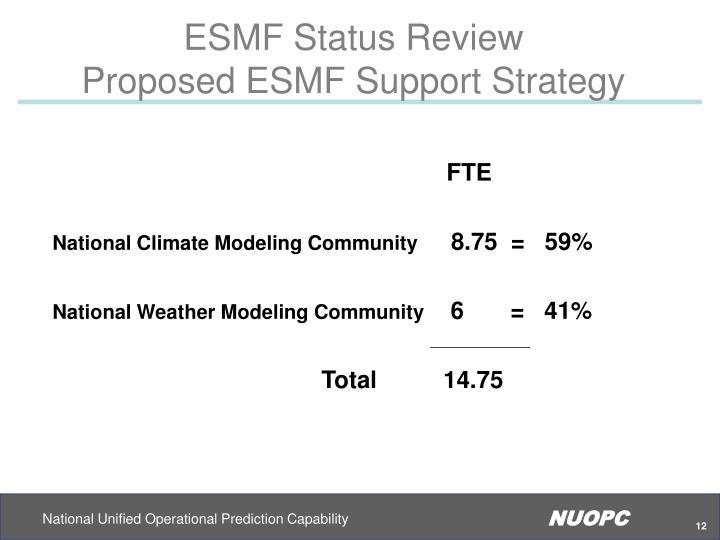 ESMF Status Review