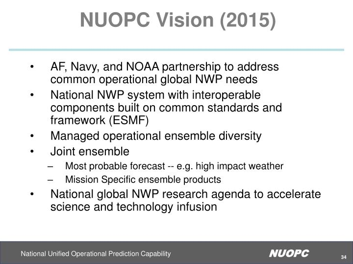 NUOPC Vision (2015)