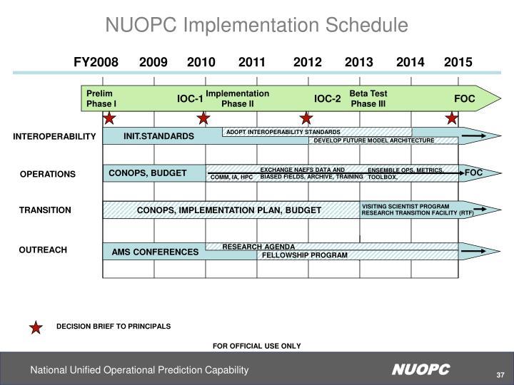 NUOPC Implementation Schedule