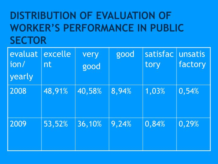 DISTRIBUTION OF EVALUATION OF WORKER'S PERFORMANCE IN PUBLIC SECTOR