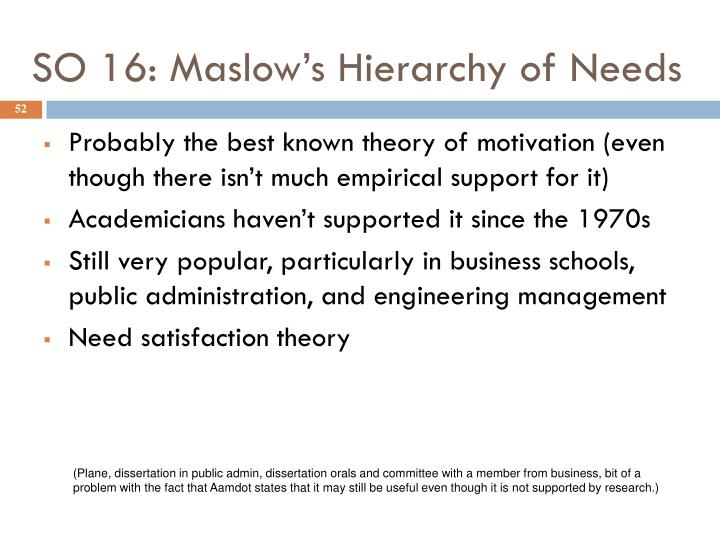 SO 16: Maslow's Hierarchy of Needs