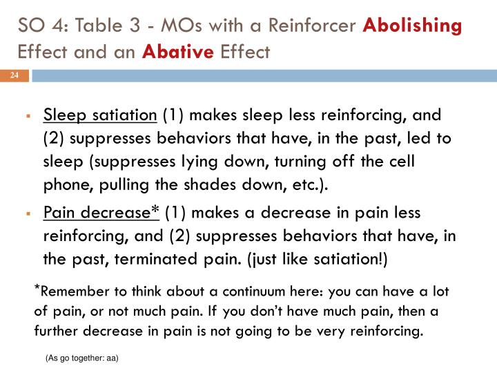 SO 4: Table 3 - MOs with a Reinforcer