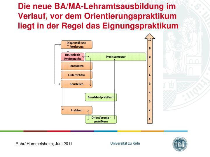 Die neue BA/MA-Lehramtsausbildung im Verlauf, vor dem Orientierungspraktikum liegt in der Regel das ...