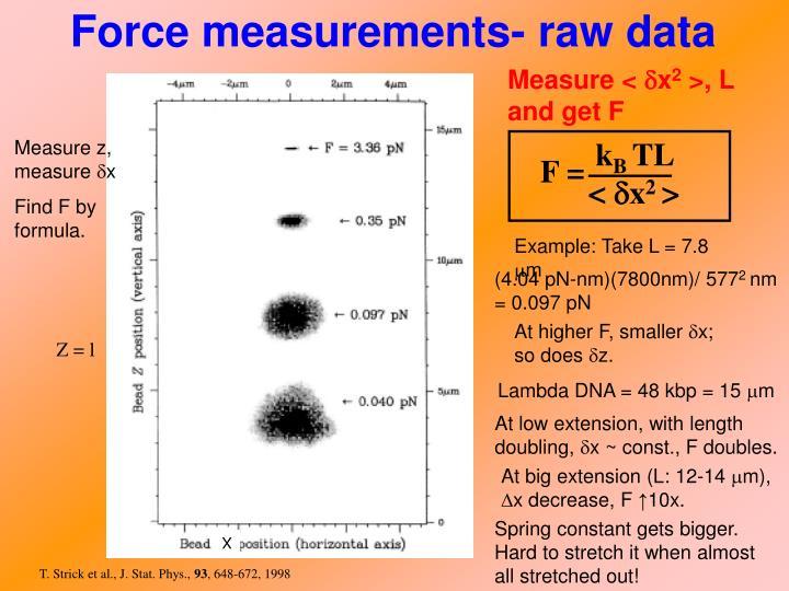 Force measurements- raw data