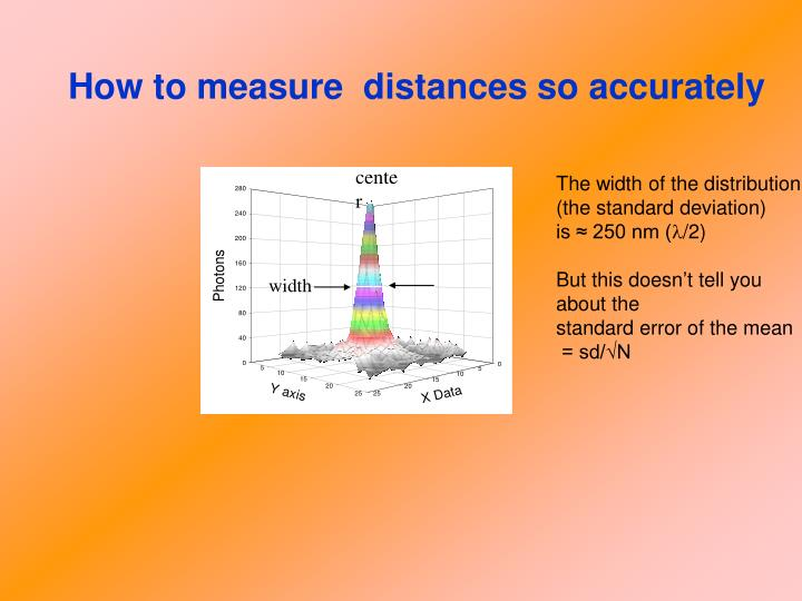How to measure  distances so accurately