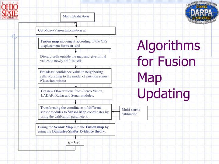 Map initialization