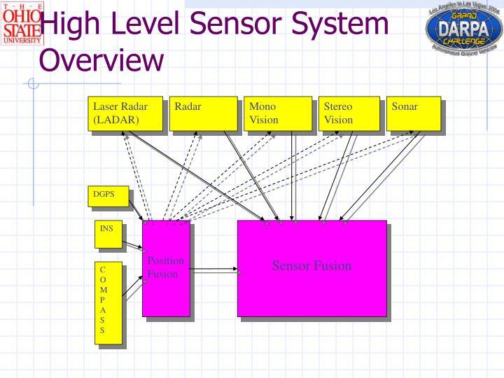 High level sensor system overview