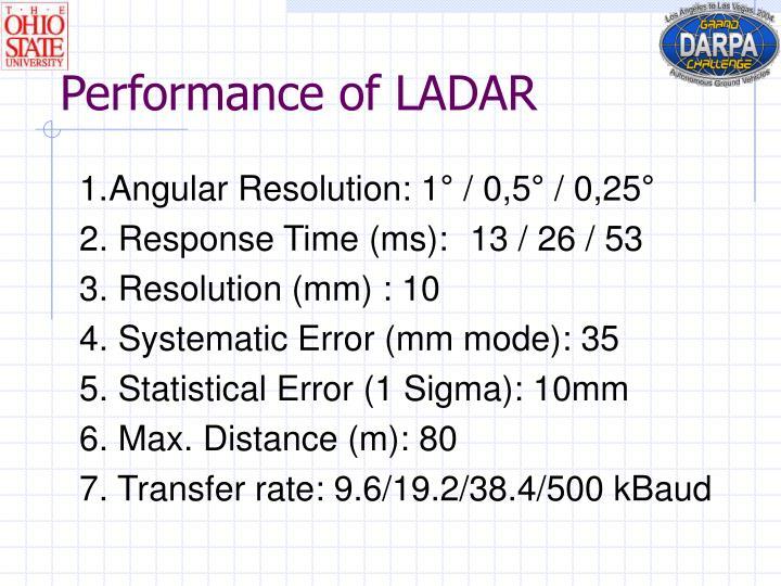 Performance of LADAR
