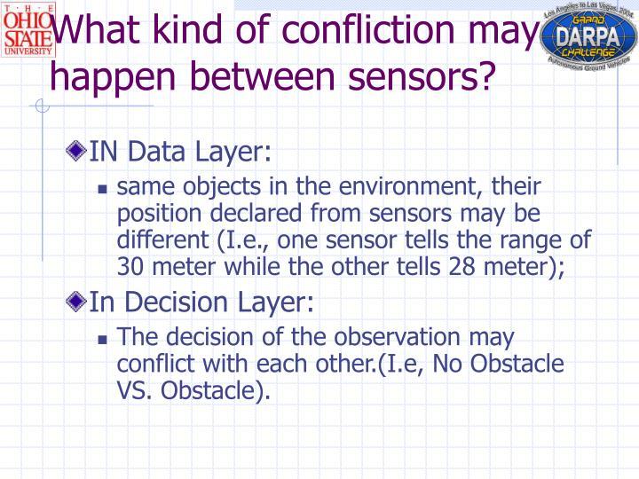 What kind of confliction may happen between sensors?