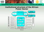 institutional structure of the african power sector