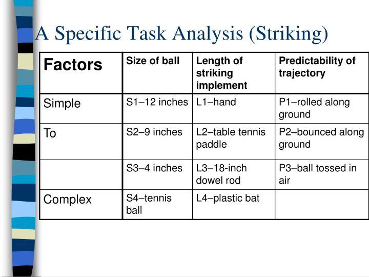 A Specific Task Analysis (Striking)