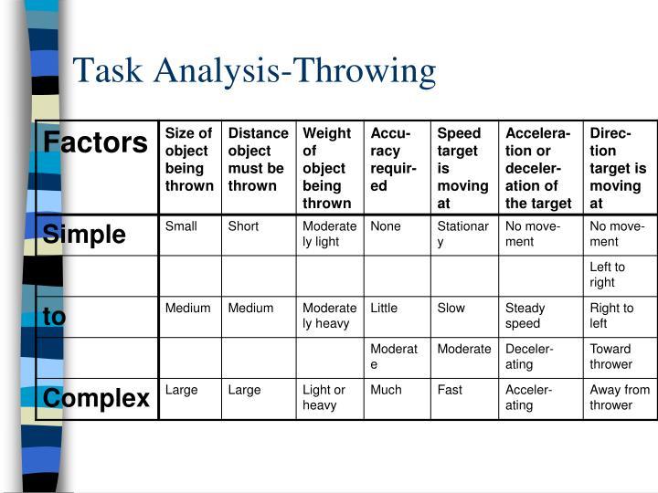 Task Analysis-Throwing
