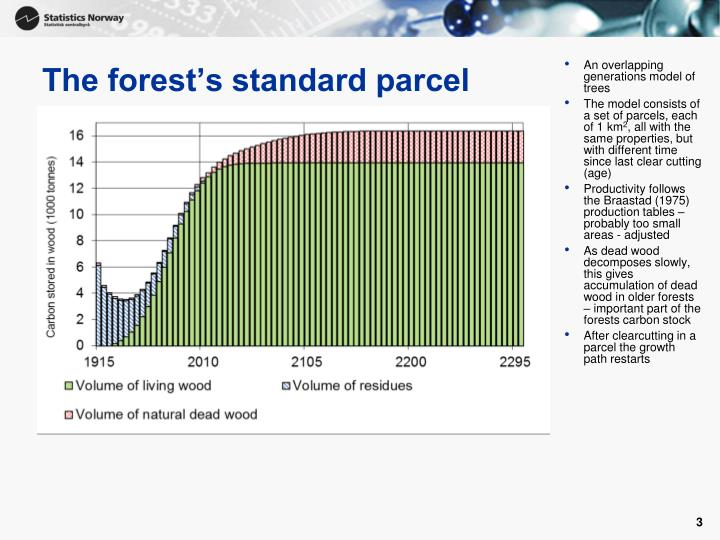 The forest s standard parcel
