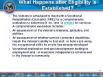 what happens after eligibility is established