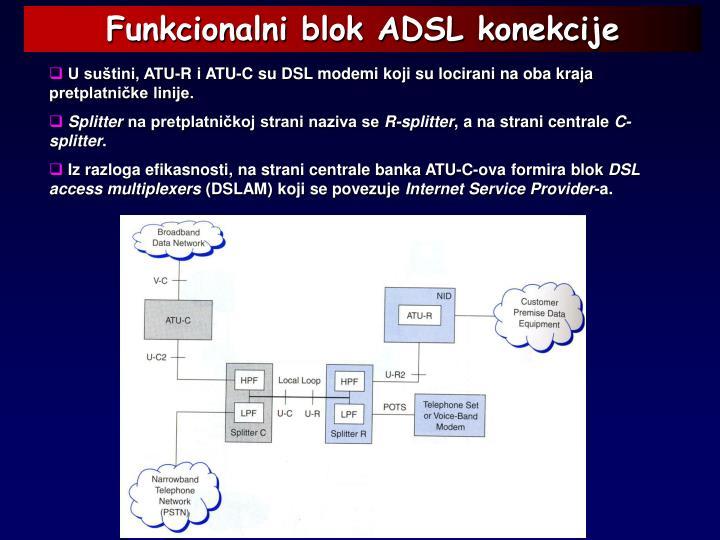 Funkcionalni blok ADSL konekcije