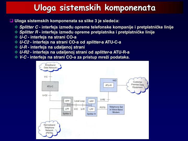 Uloga sistemskih komponenata