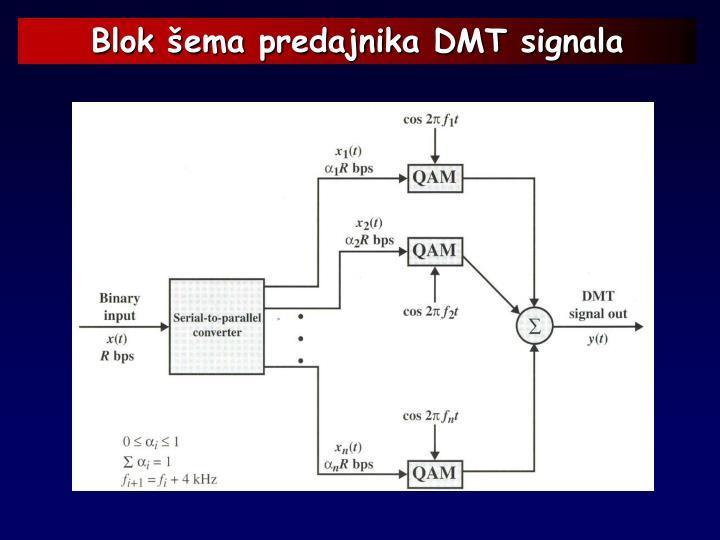 Blok šema predajnika DMT signala