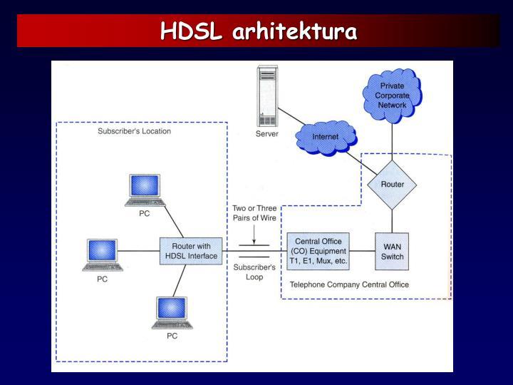 HDSL arhitektura