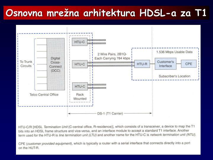 Osnovna mrežna arhitektura HDSL-a za T1