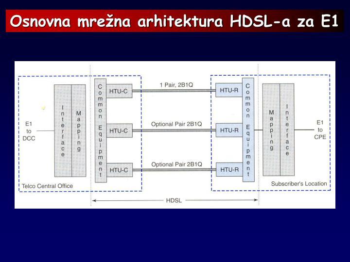 Osnovna mrežna arhitektura HDSL-a za E1