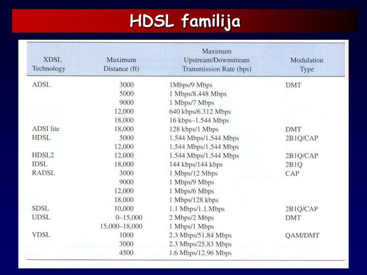 HDSL familija