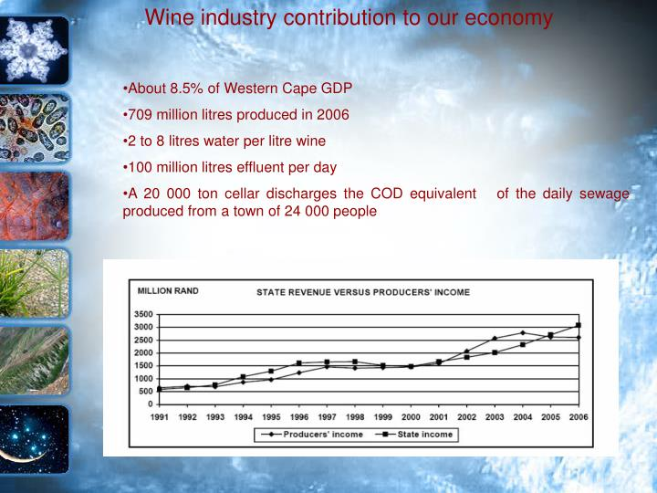 Wine industry contribution to our economy