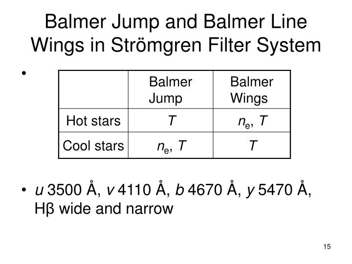 Balmer Jump and Balmer Line Wings in Str