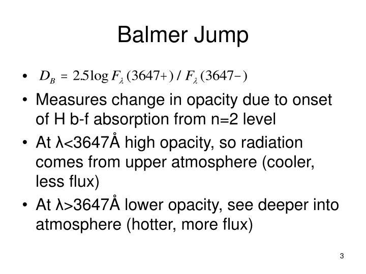 Balmer jump