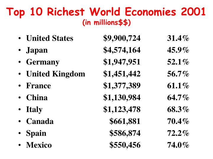 Top 10 Richest World Economies 2001