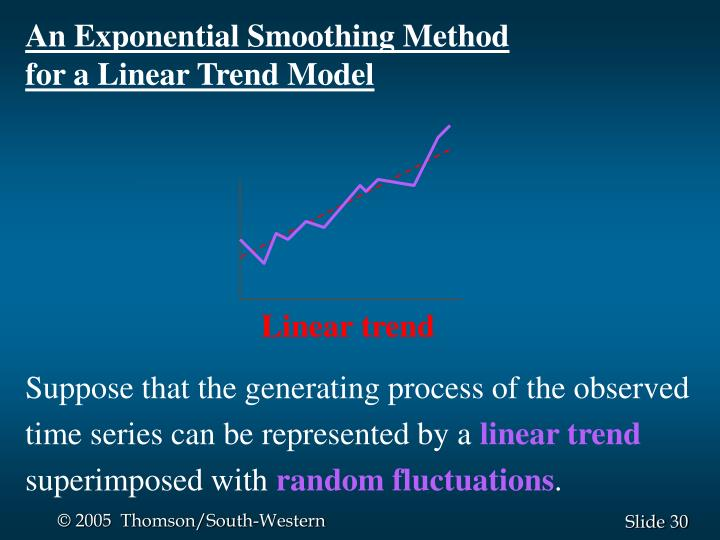 An Exponential Smoothing Method for a Linear Trend Model