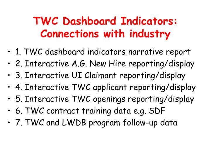 TWC Dashboard Indicators: