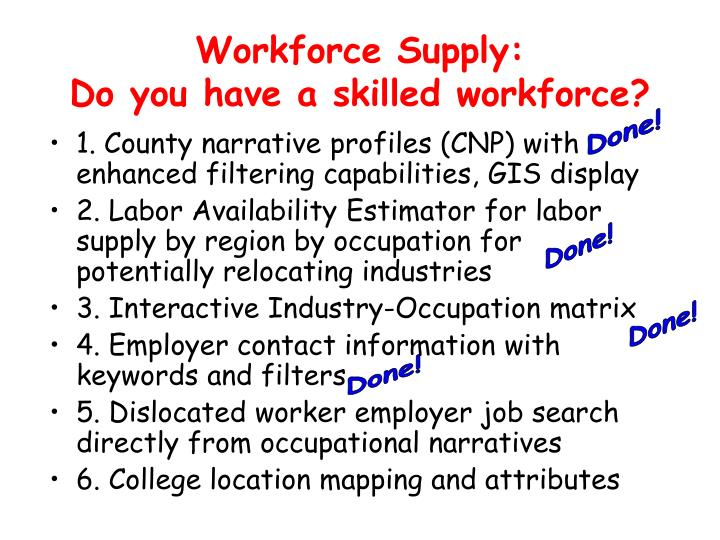 Workforce Supply: