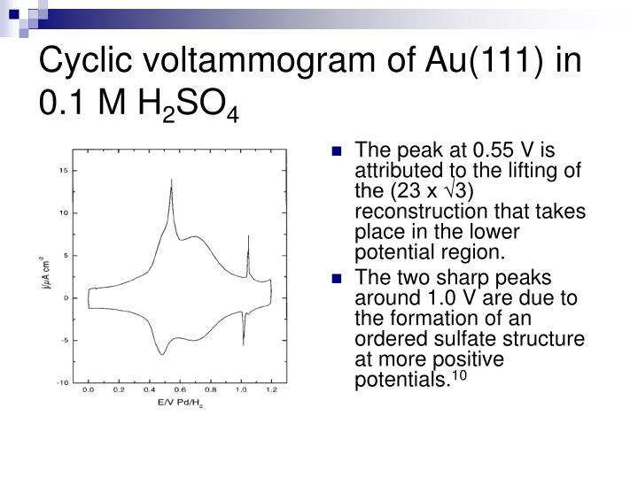 Cyclic voltammogram of Au(111) in 0.1 M H