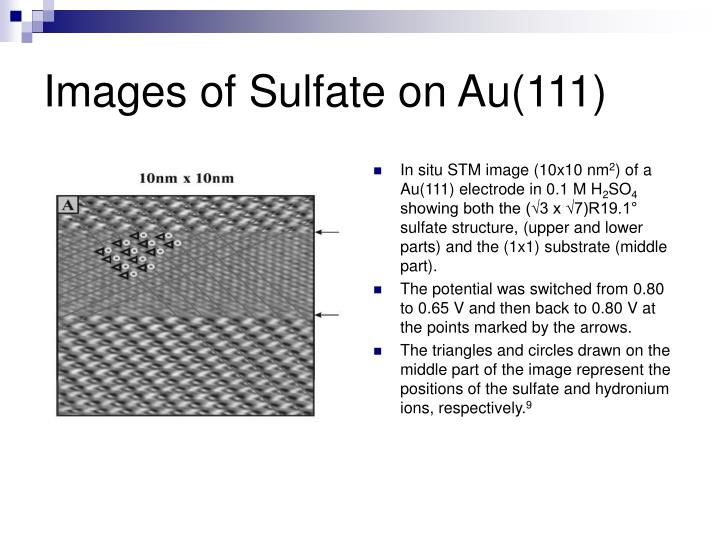 Images of Sulfate on Au(111)
