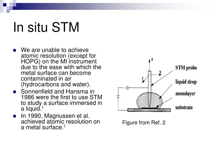 In situ stm