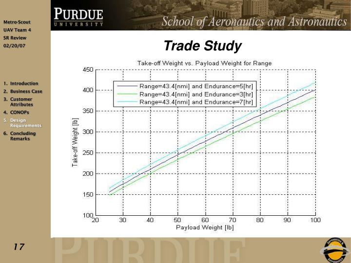 Trade Study