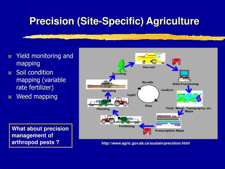 Precision site specific agriculture