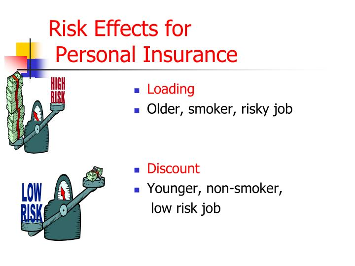 Risk Effects for