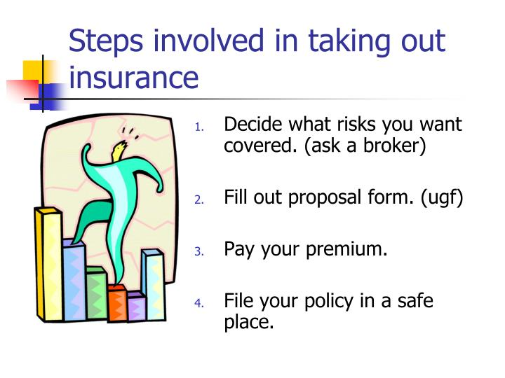 Steps involved in taking out insurance