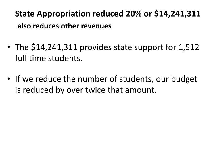 State Appropriation reduced 20% or $14,241,311