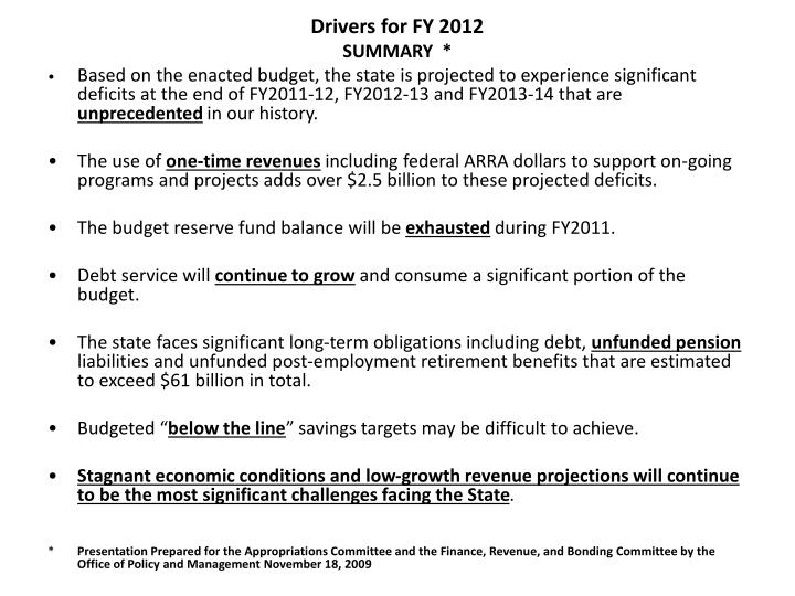 Drivers for FY 2012