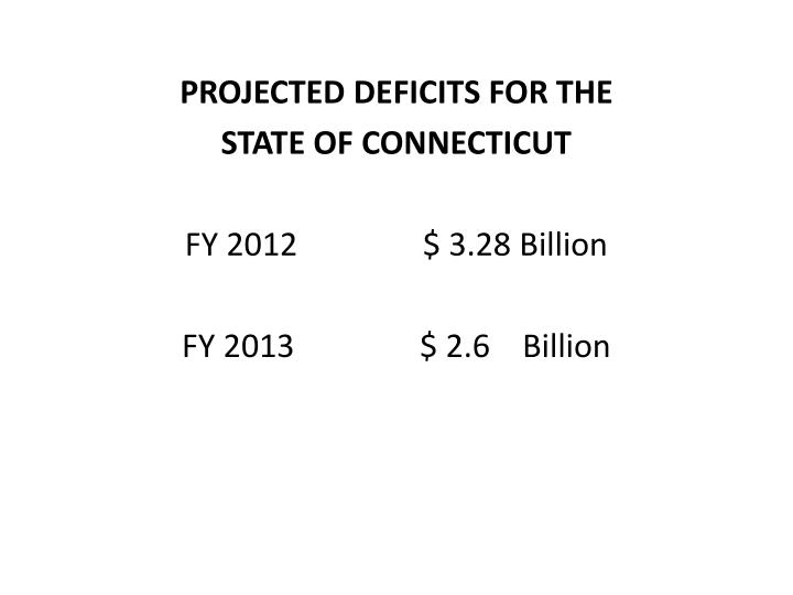 PROJECTED DEFICITS FOR THE