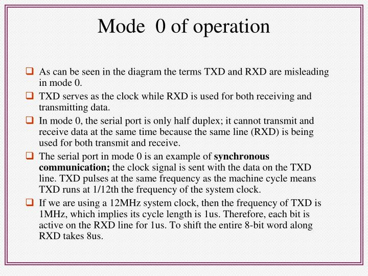 Mode  0 of operation