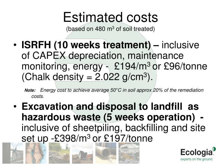 Estimated costs