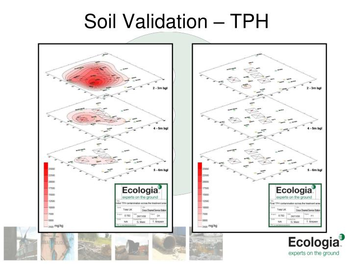 Soil Validation – TPH